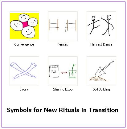 symbols - group